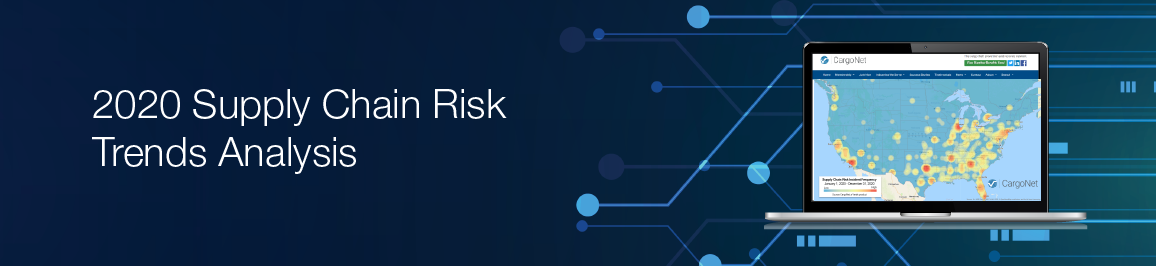 2020 Supply Chain Risk Trends Analysis